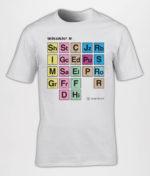 indbegrebet-af-t-shirt