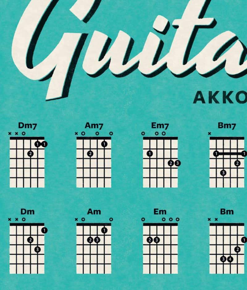 Det Kulørte Udvalg - Guitarakkorder (plakat)
