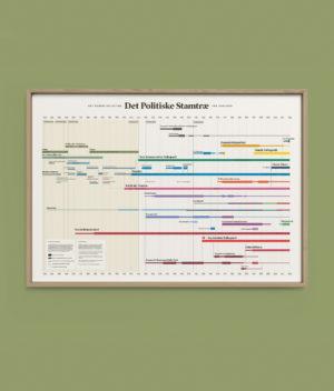 det-kulørte-udvalg-politik-pakke-2