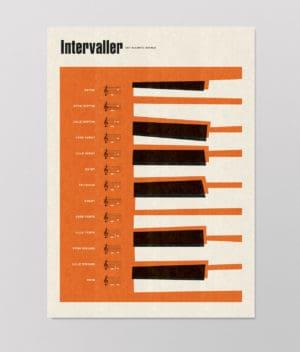 Det Kulørte Udvalg - Intervaller (plakat)