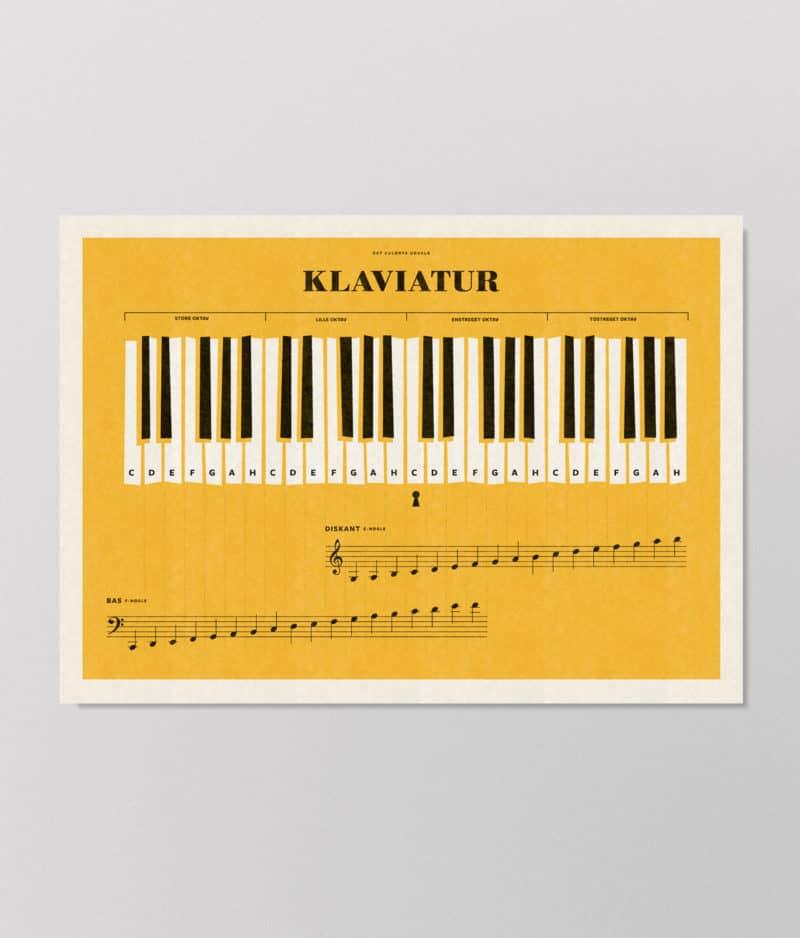 Det Kulørte Udvalg – Klaviatur (plakat)